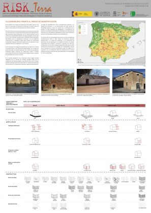 06VULNERABILIDAD_FRENTE_AL_RIESGO_DE_DESERTIFICACION